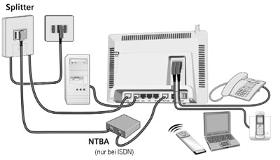 Telekom / T-Com Speedport W700V (WLAN Router)