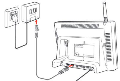 Telekom T Home Speedport W701v Wlan Router Dsl Modem