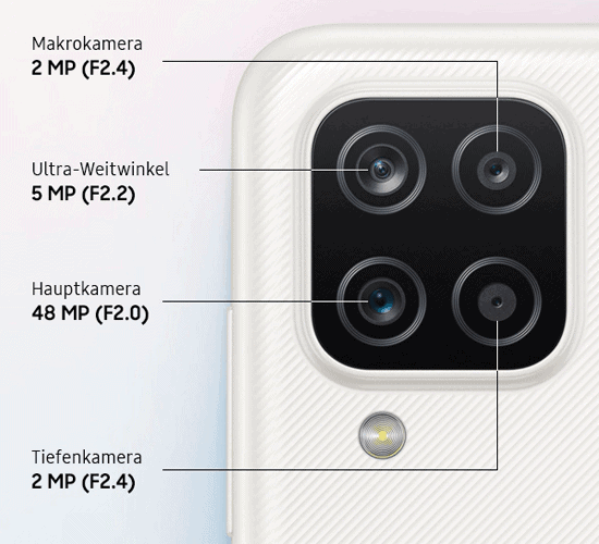 Kamera vom Samsung Galaxy A12