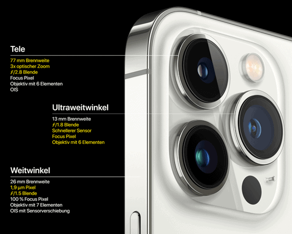 Kamera vom Apple iPhone 13 Pro Max